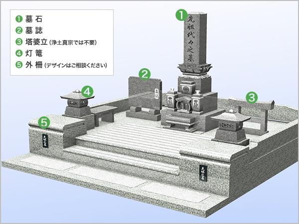 お墓の構成_図
